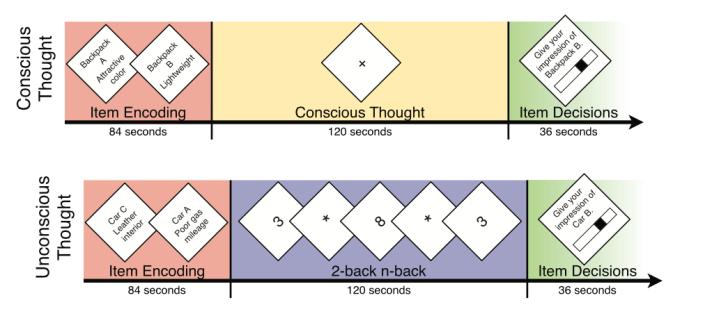 extrait de l'article -experimental conditions